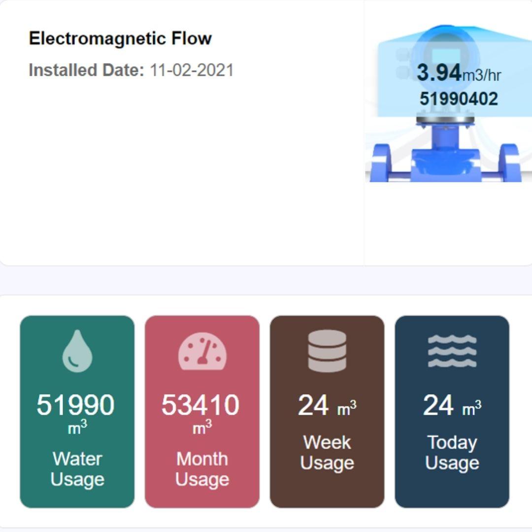 smart water (1)